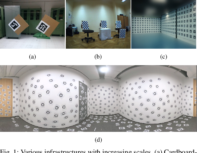 Figure 1 for Single-Shot is Enough: Panoramic Infrastructure Based Calibration of Multiple Cameras and 3D LiDARs