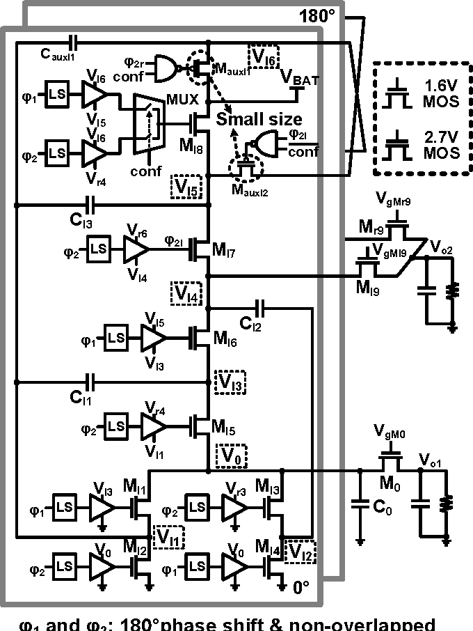 Figure 5 From A 1 2a Auto Configurable Dual Output Switched