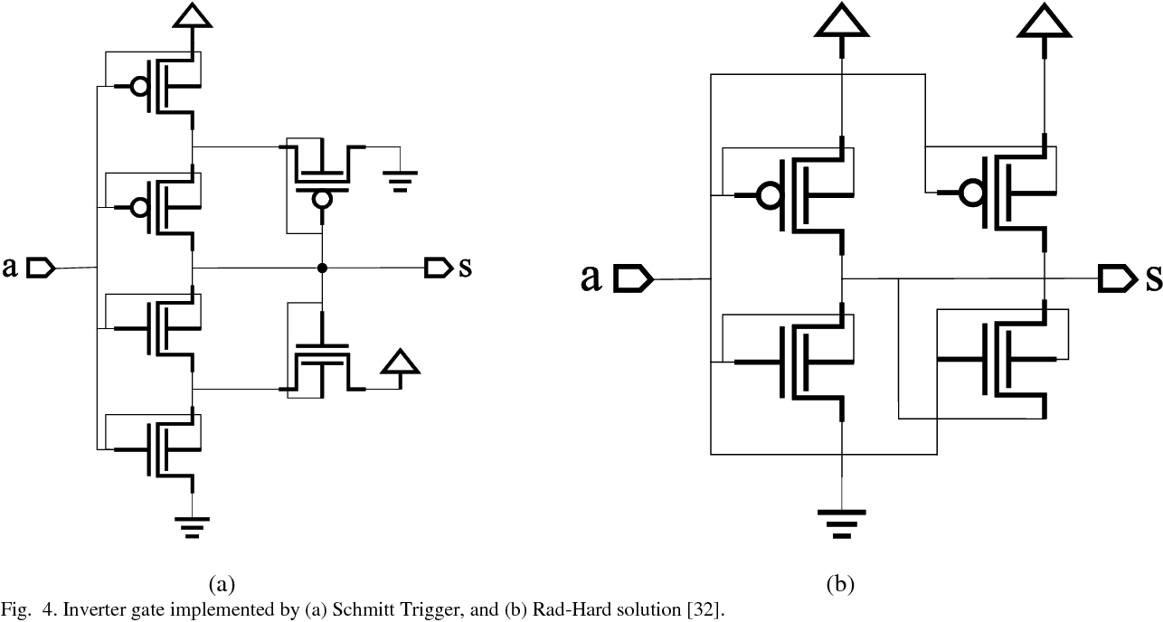 Set And Noise Fault Tolerant Circuit Design Techniques Application Schmitt Trigger Circuits Figure 4