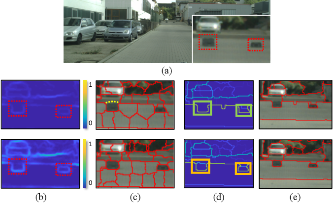 Figure 4 for A Novel Multi-layer Framework for Tiny Obstacle Discovery
