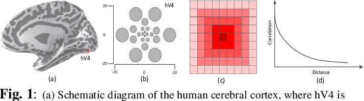 Figure 1 for Pixel DAG-Recurrent Neural Network for Spectral-Spatial Hyperspectral Image Classification
