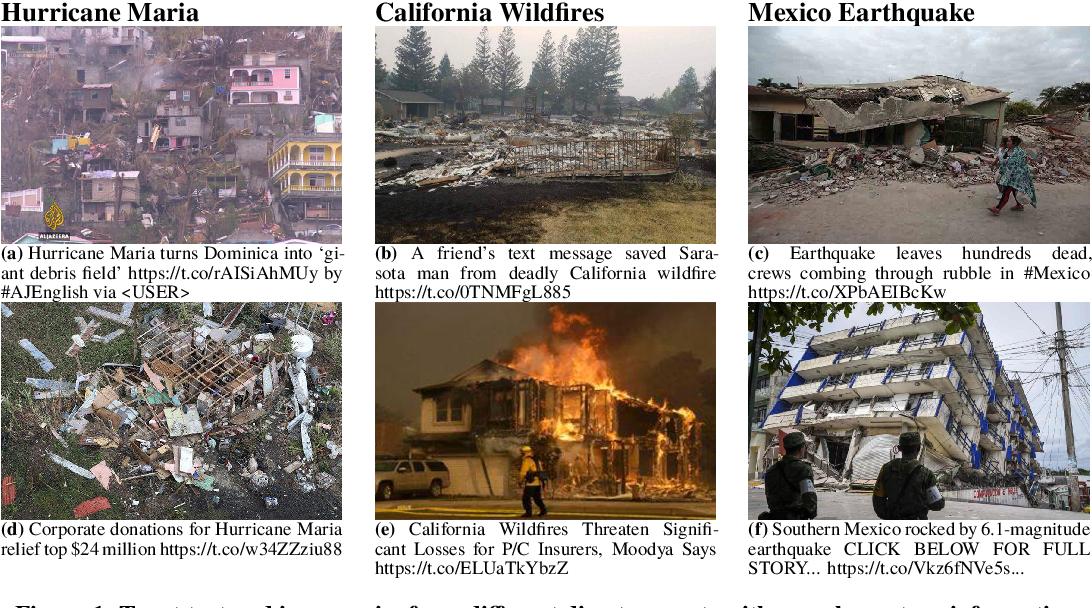 Figure 1 for Analysis of Social Media Data using Multimodal Deep Learning for Disaster Response