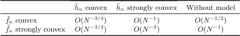 Figure 1 for Accelerating Imitation Learning with Predictive Models