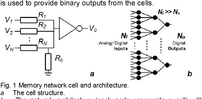 Figure 1 for Cognitive Memory Network