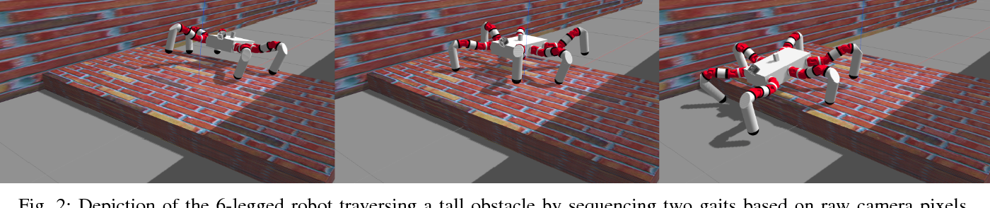 Figure 2 for Learning to Sequence Robot Behaviors for Visual Navigation