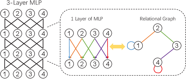Figure 1 for GGT: Graph-Guided Testing for Adversarial Sample Detection of Deep Neural Network