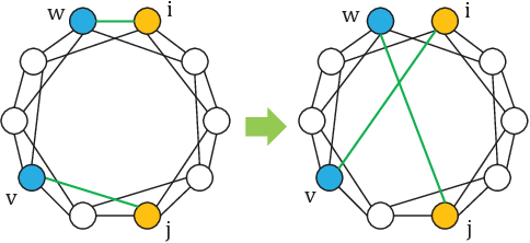 Figure 4 for GGT: Graph-Guided Testing for Adversarial Sample Detection of Deep Neural Network