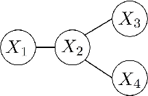 Figure 3 for Robust Estimation of Tree Structured Ising Models