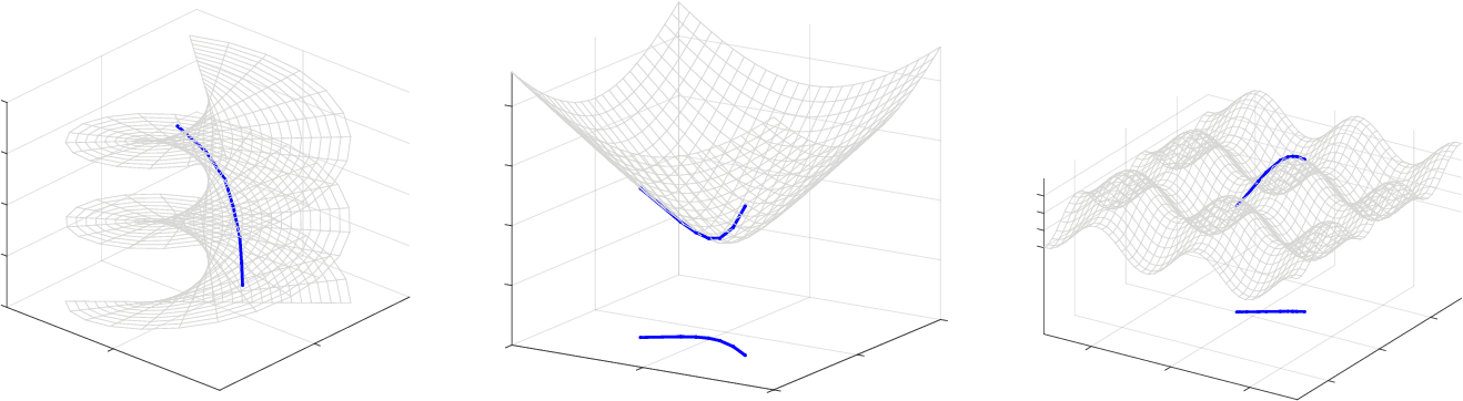 Figure 4 for Metric Learning on Manifolds