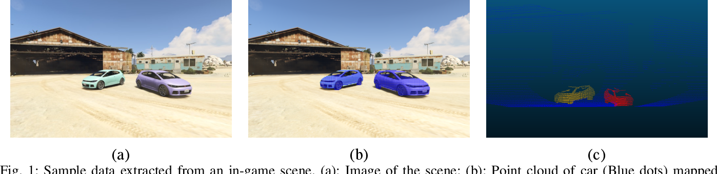 Figure 1 for A LiDAR Point Cloud Generator: from a Virtual World to Autonomous Driving