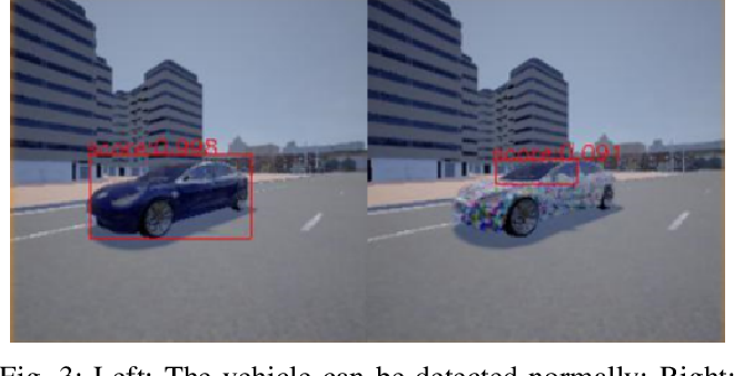 Figure 3 for Deep Learning-Based Autonomous Driving Systems: A Survey of Attacks and Defenses