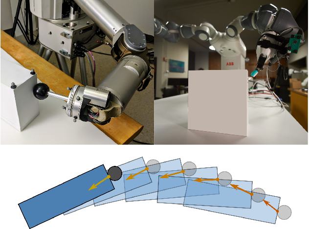 Figure 1 for Joint Inference of Kinematic and Force Trajectories with Visuo-Tactile Sensing