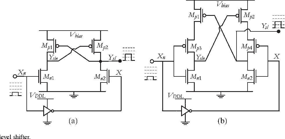figure 7 from level shifters and dcvsl for a low