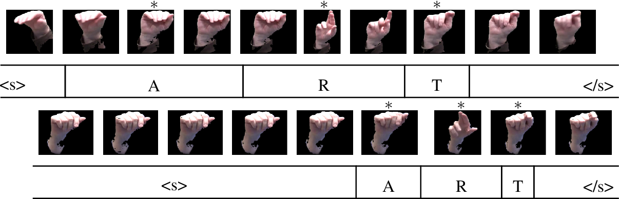 Figure 4 for American Sign Language fingerspelling recognition from video: Methods for unrestricted recognition and signer-independence