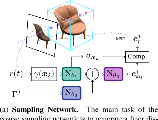 Figure 2 for NeRD: Neural Reflectance Decomposition from Image Collections