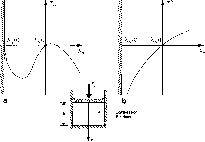 figure 13.8