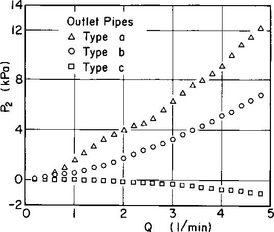 figure 24.3
