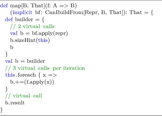 Figure 1 from Interflow: interprocedural flow-sensitive type