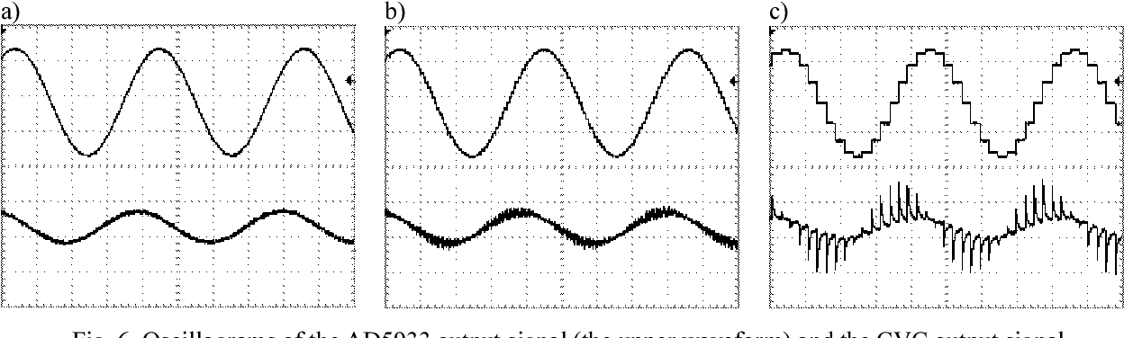 Figure 6 from Simple Wide Frequency Range Impedance Meter Based on