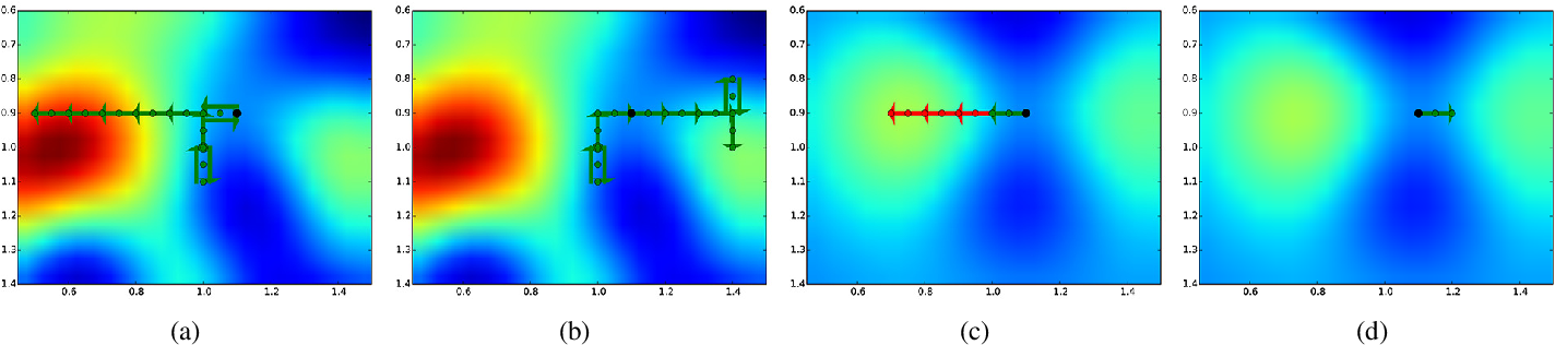 Figure 1 for Nonmyopic Gaussian Process Optimization with Macro-Actions