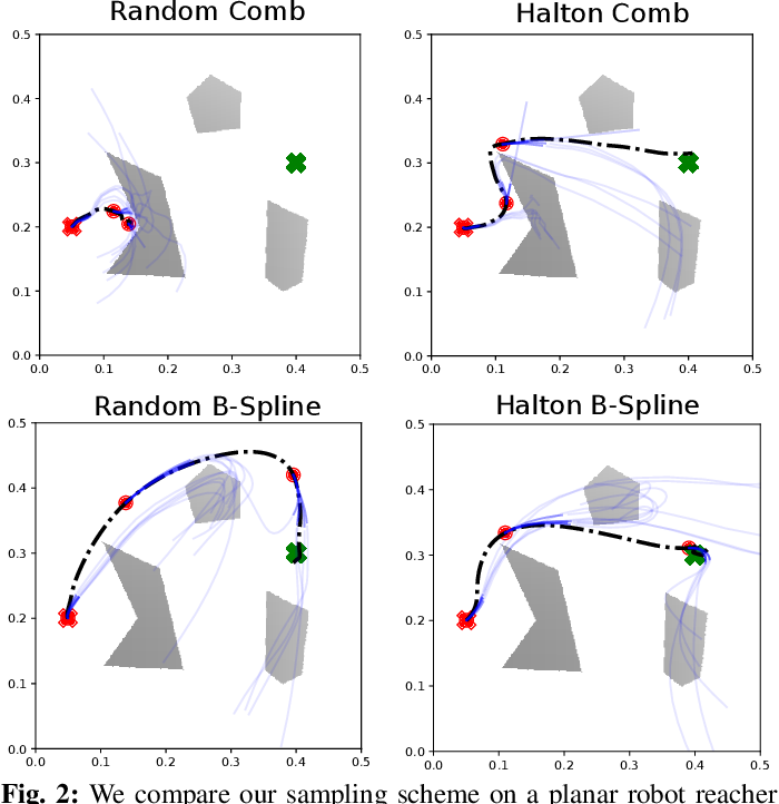 Figure 2 for Fast Joint Space Model-Predictive Control for Reactive Manipulation