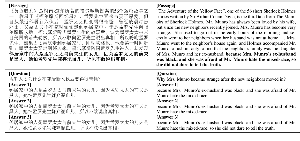 Figure 1 for A Span-Extraction Dataset for Chinese Machine Reading Comprehension