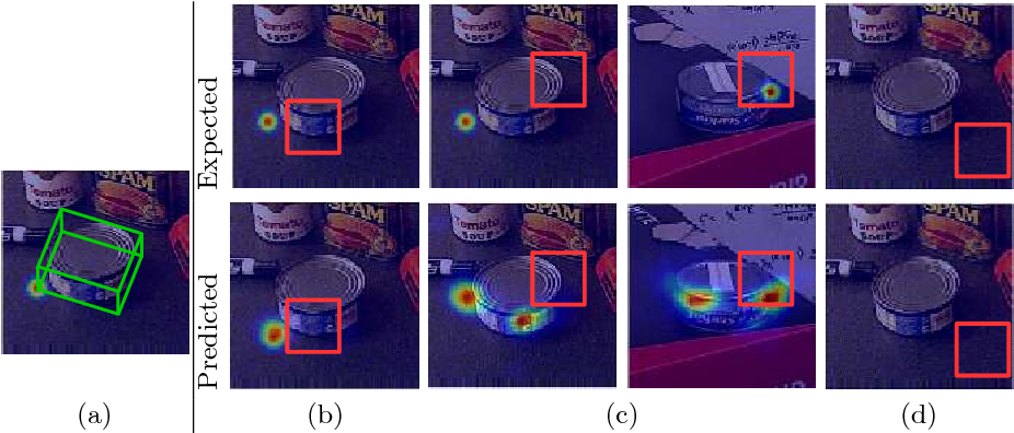 Figure 4 for Making Deep Heatmaps Robust to Partial Occlusions for 3D Object Pose Estimation