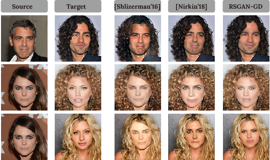 Figure 3 for RSGAN: Face Swapping and Editing using Face and Hair Representation in Latent Spaces