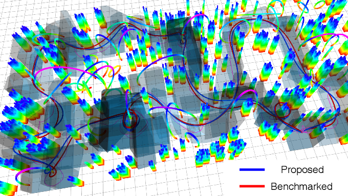 Figure 1 for Generating Large-Scale Trajectories Efficiently using Double Descriptions of Polynomials