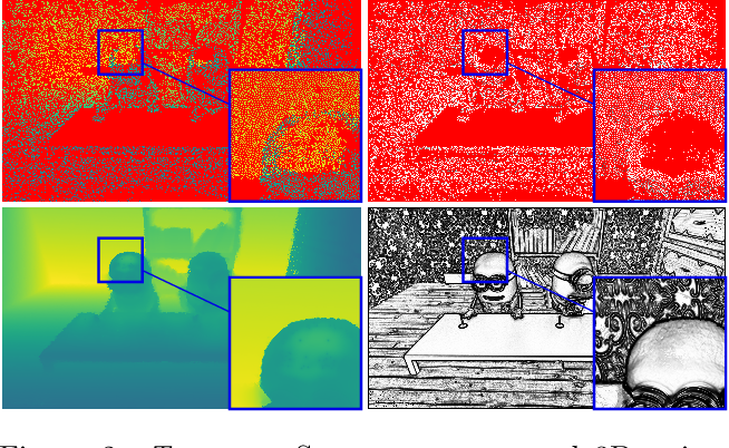 Figure 3 for Dynamic Scene Novel View Synthesis via Deferred Spatio-temporal Consistency