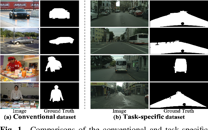 Figure 1 for Exploring Driving-aware Salient Object Detection via Knowledge Transfer