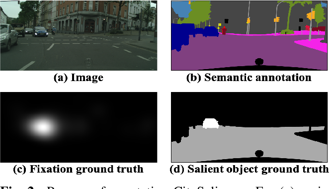 Figure 3 for Exploring Driving-aware Salient Object Detection via Knowledge Transfer