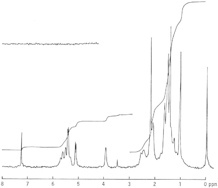 Fig. 6. 1H NMR spectrum of FR-900109.