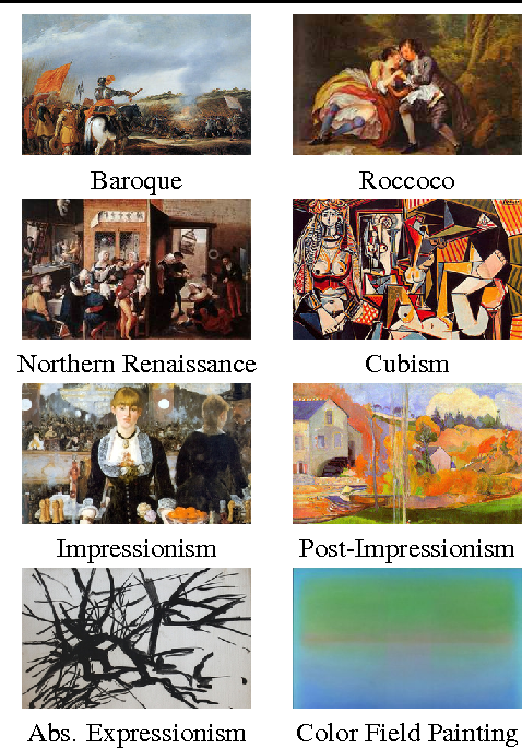 Figure 1 for Recognizing Image Style