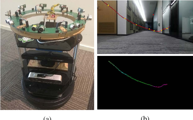 Figure 3 for Fast, Accurate Thin-Structure Obstacle Detection for Autonomous Mobile Robots