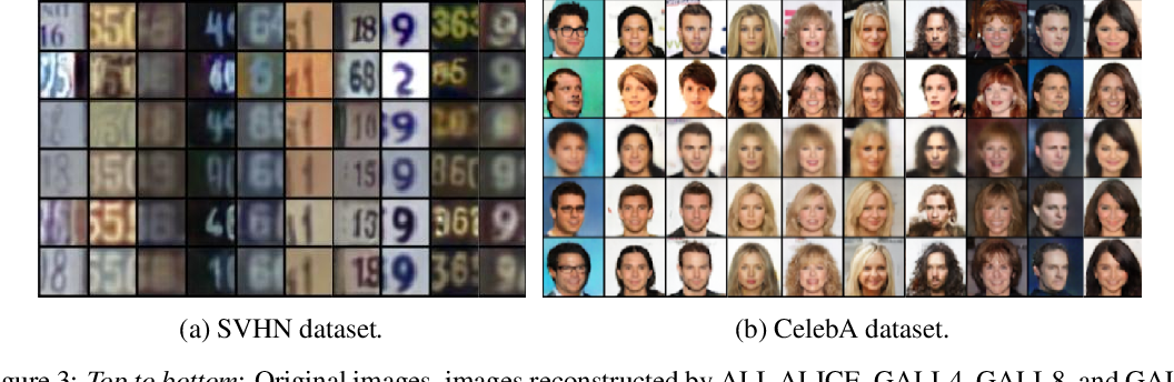 Figure 4 for Generalized Adversarially Learned Inference
