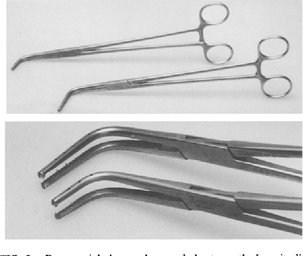Figure 9 from Modified instruments for mobilization of the ureters
