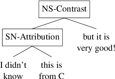 Figure 1 for Examining the rhetorical capacities of neural language models