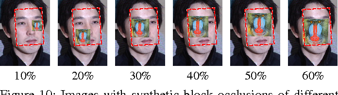 Figure 2 for Robust Face Recognition by Constrained Part-based Alignment