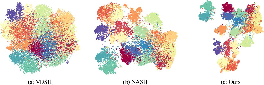 Figure 4 for Generative Semantic Hashing Enhanced via Boltzmann Machines