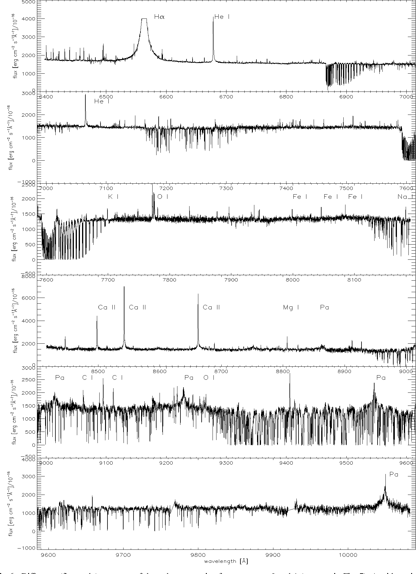 28df386514f Figure 6 from Multiwavelength observations of a giant flare on CN ...
