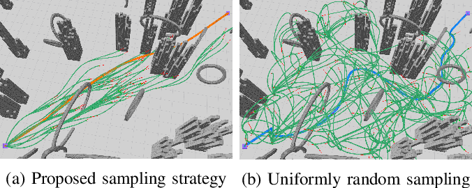 Figure 3 for TGK-Planner: An Efficient Topology Guided Kinodynamic Planner for Autonomous Quadrotors