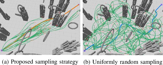 Figure 3 for TGK-Planner: An Efficient Topology Guided Kinodynamic Planner for Autonomous Quadrotors