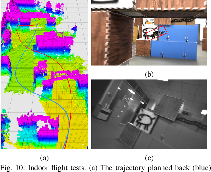 Figure 2 for TGK-Planner: An Efficient Topology Guided Kinodynamic Planner for Autonomous Quadrotors