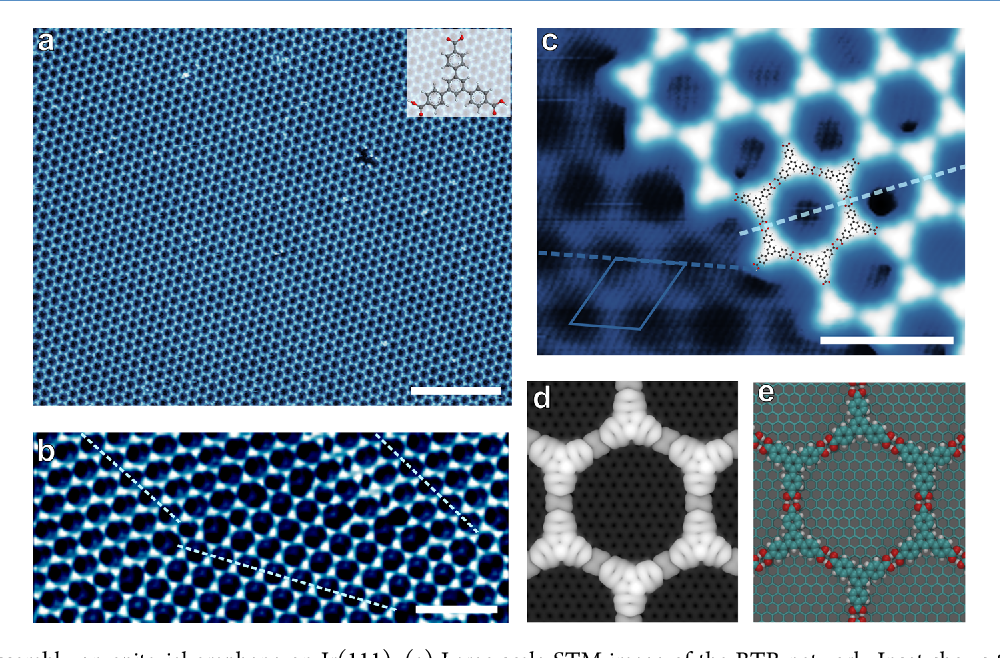 Flexible Self-Assembled Molecular Templates on Graphene - Semantic ...