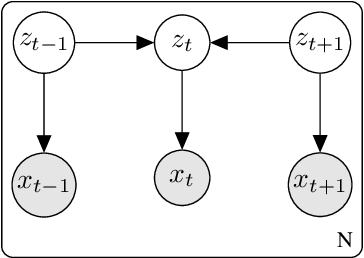 Figure 1 for Plan-Space State Embeddings for Improved Reinforcement Learning