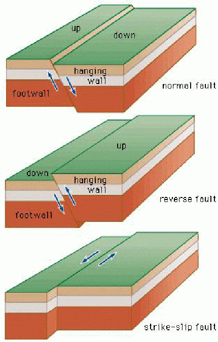 Figure 1 for Efficient Data-Driven Geologic Feature Detection from Pre-stack Seismic Measurements using Randomized Machine-Learning Algorithm