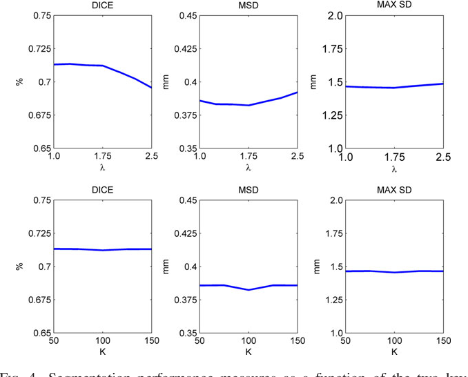 Figure 4 for Improving CCTA based lesions' hemodynamic significance assessment by accounting for partial volume modeling in automatic coronary lumen segmentation