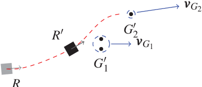 Figure 4 for Group Surfing: A Pedestrian-Based Approach to Sidewalk Robot Navigation