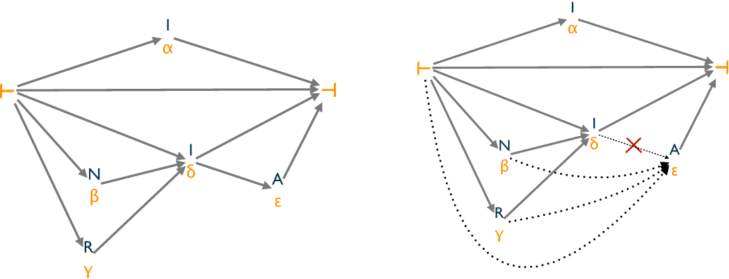 Figure 16 From A Comprehensive Study Of Convergent And Commutative